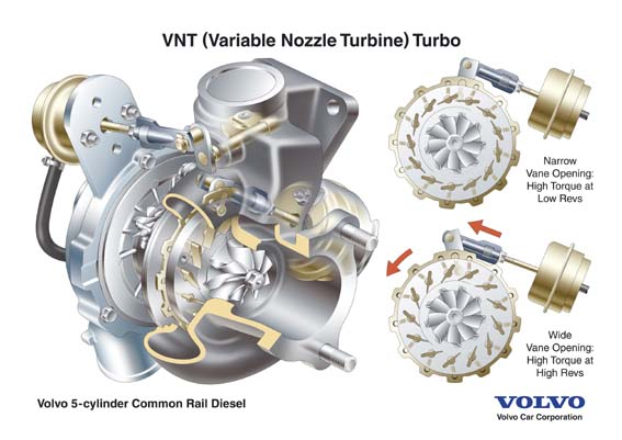 The Turbo Shop | Turbocharger Specialist and parts suppliers
