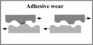 adesiveWear