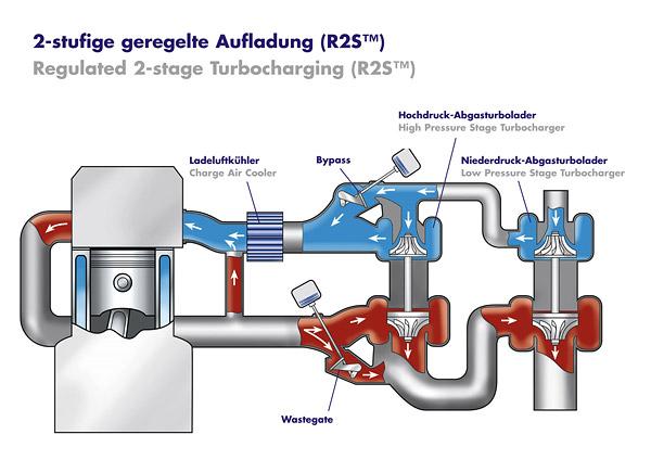 Intercooler Design Pdf
